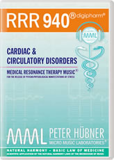 RRR 940 Cardiac and Circulatory Disorders